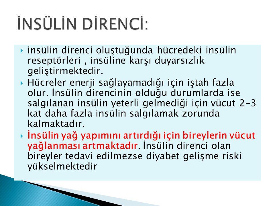İNSÜLİN DİRENCİ: insülin direnci oluştuğunda hücredeki insülin reseptörleri , insüline karşı duyarsızlık geliştirmektedir.