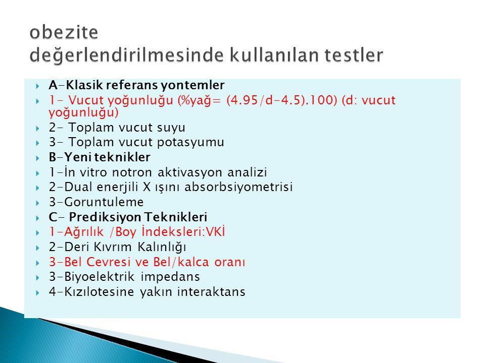 obezite değerlendirilmesinde kullanılan testler