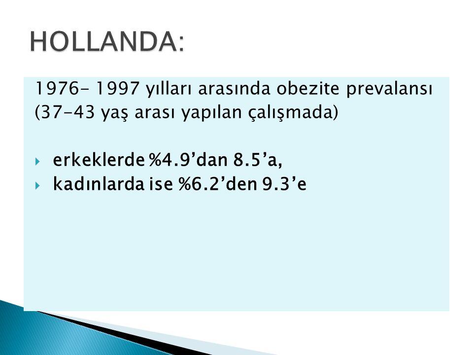 HOLLANDA: 1976- 1997 yılları arasında obezite prevalansı