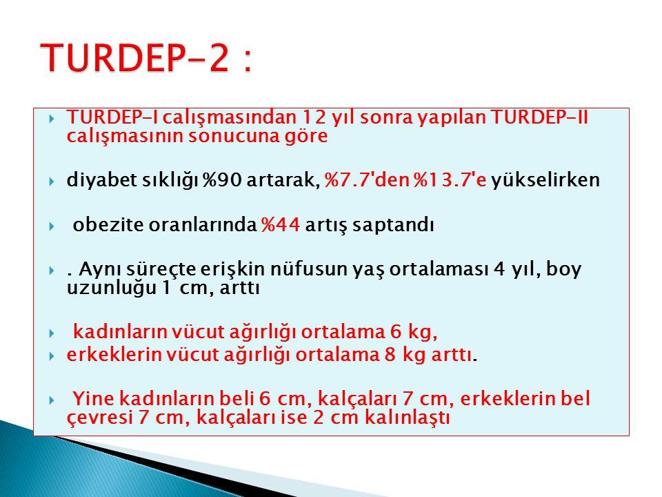 TURDEP-2 : TURDEP-I calışmasından 12 yıl sonra yapılan TURDEP-II calışmasının sonucuna göre.