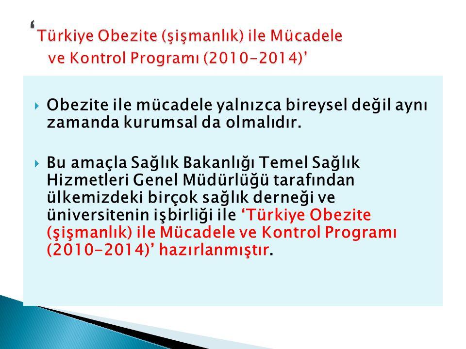 'Türkiye Obezite (şişmanlık) ile Mücadele ve Kontrol Programı (2010-2014)'