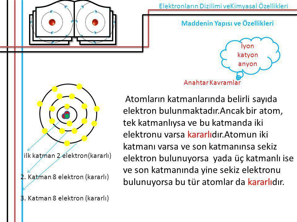 Elektronların Dizilimi veKimyasal Özellikleri