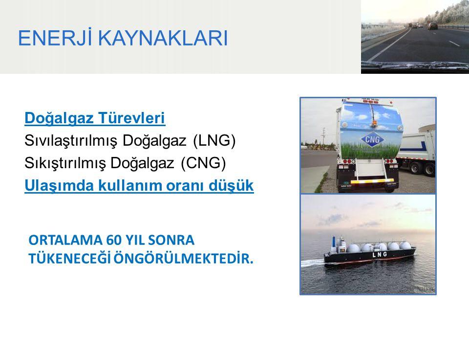 ENERJİ KAYNAKLARI Doğalgaz Türevleri Sıvılaştırılmış Doğalgaz (LNG) Sıkıştırılmış Doğalgaz (CNG) Ulaşımda kullanım oranı düşük