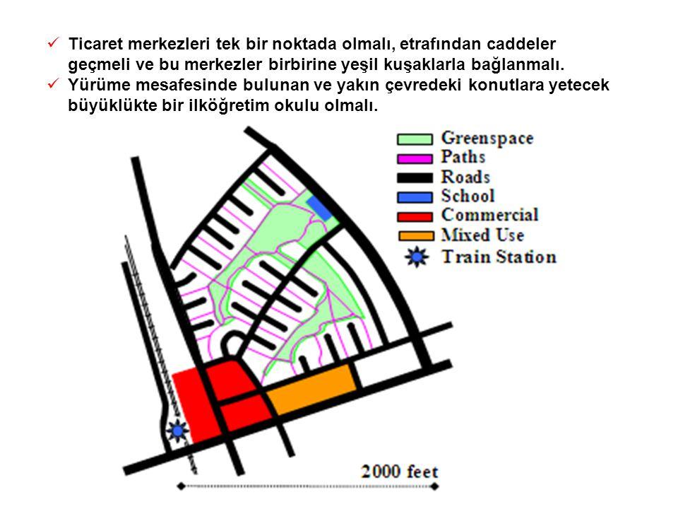 Ticaret merkezleri tek bir noktada olmalı, etrafından caddeler geçmeli ve bu merkezler birbirine yeşil kuşaklarla bağlanmalı.