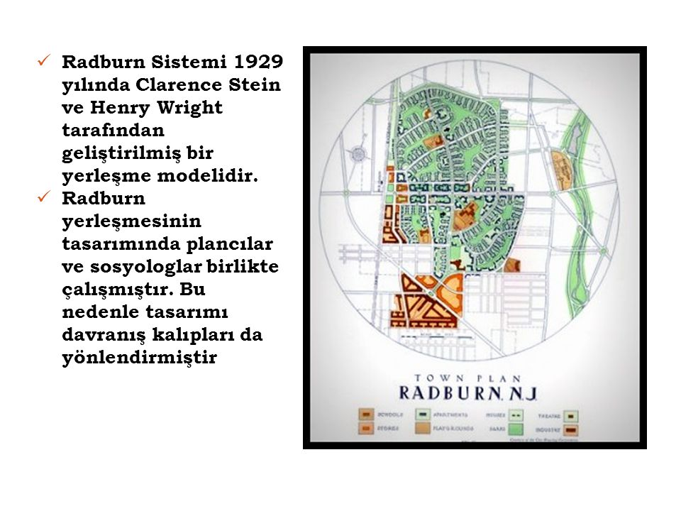 Radburn Sistemi 1929 yılında Clarence Stein ve Henry Wright tarafından geliştirilmiş bir yerleşme modelidir.