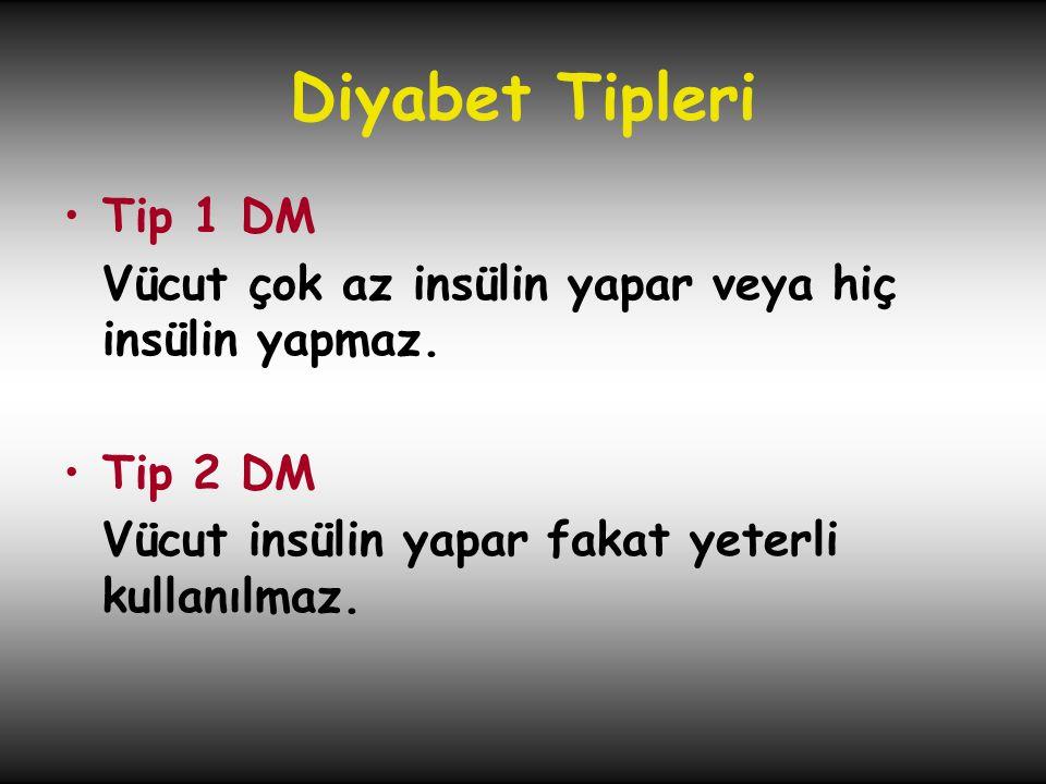 Diyabet Tipleri Tip 1 DM. Vücut çok az insülin yapar veya hiç insülin yapmaz.