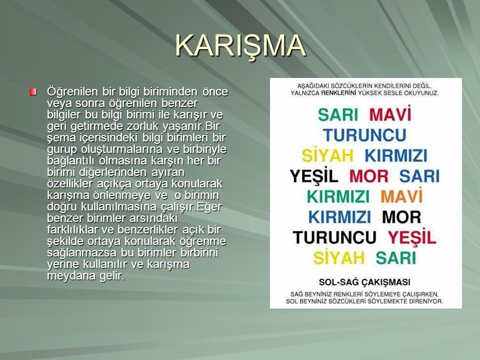 KARIŞMA