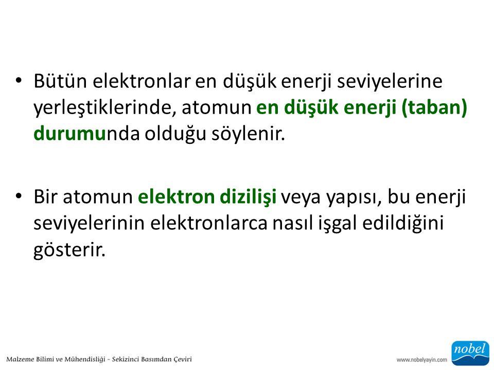 Bütün elektronlar en düşük enerji seviyelerine yerleştiklerinde, atomun en düşük enerji (taban) durumunda olduğu söylenir.