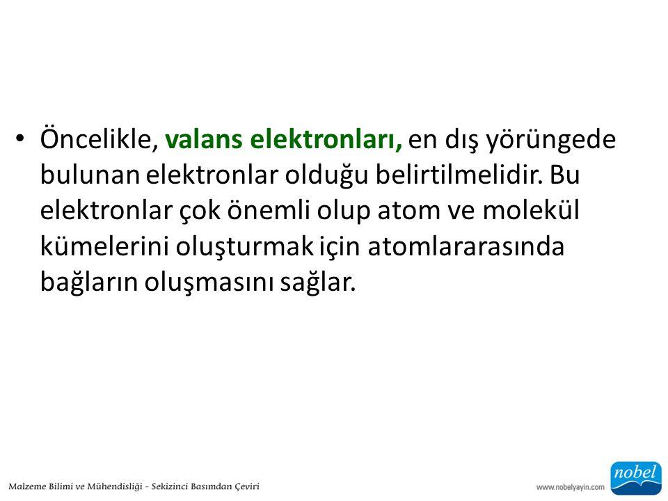 Öncelikle, valans elektronları, en dış yörüngede bulunan elektronlar olduğu belirtilmelidir.