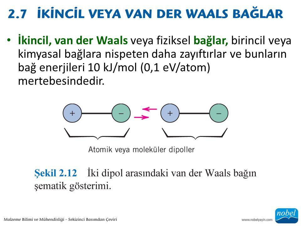İkincil, van der Waals veya fiziksel bağlar, birincil veya kimyasal bağlara nispeten daha zayıftırlar ve bunların bağ enerjileri 10 kJ/mol (0,1 eV/atom) mertebesindedir.