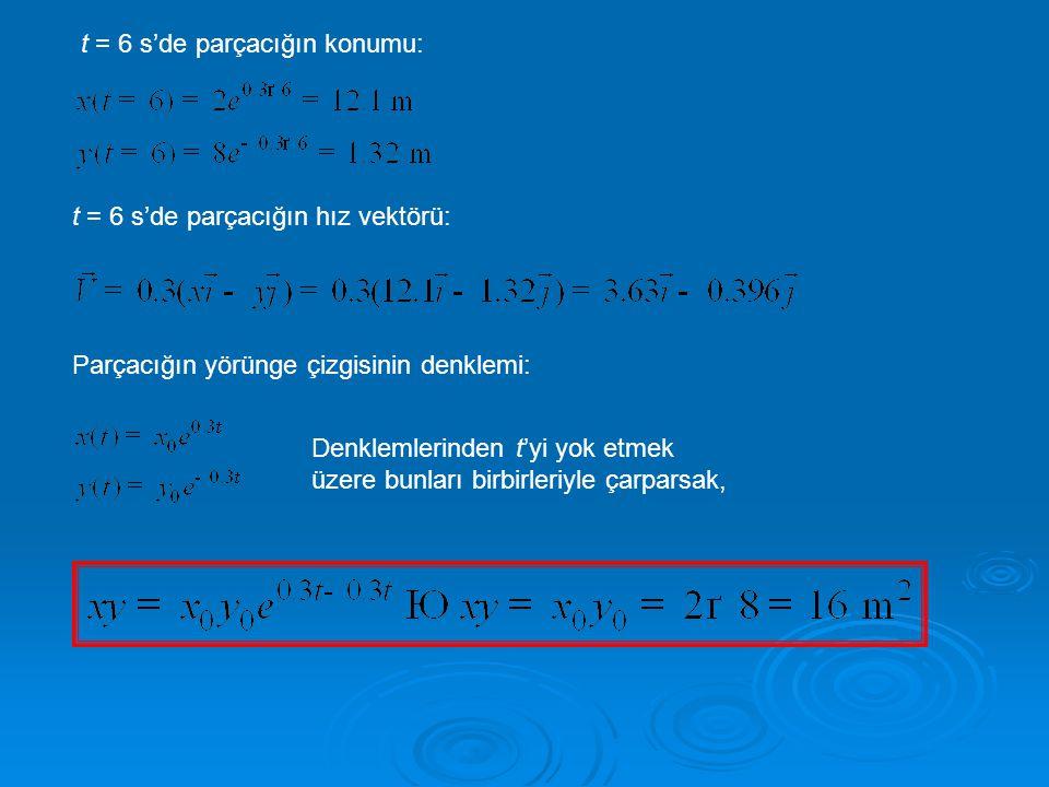 t = 6 s'de parçacığın konumu: