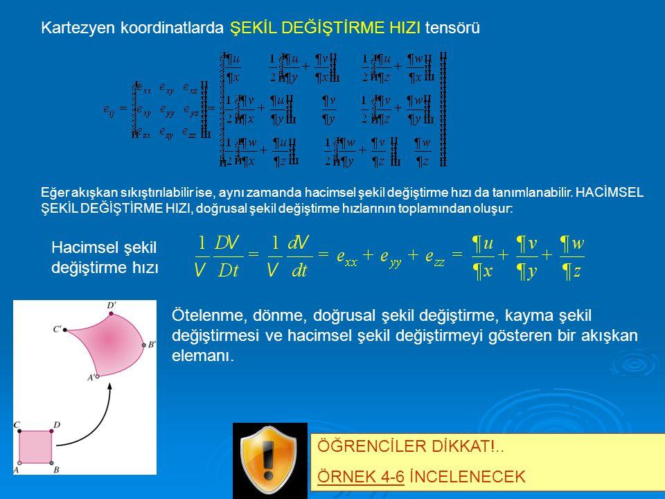 Kartezyen koordinatlarda ŞEKİL DEĞİŞTİRME HIZI tensörü
