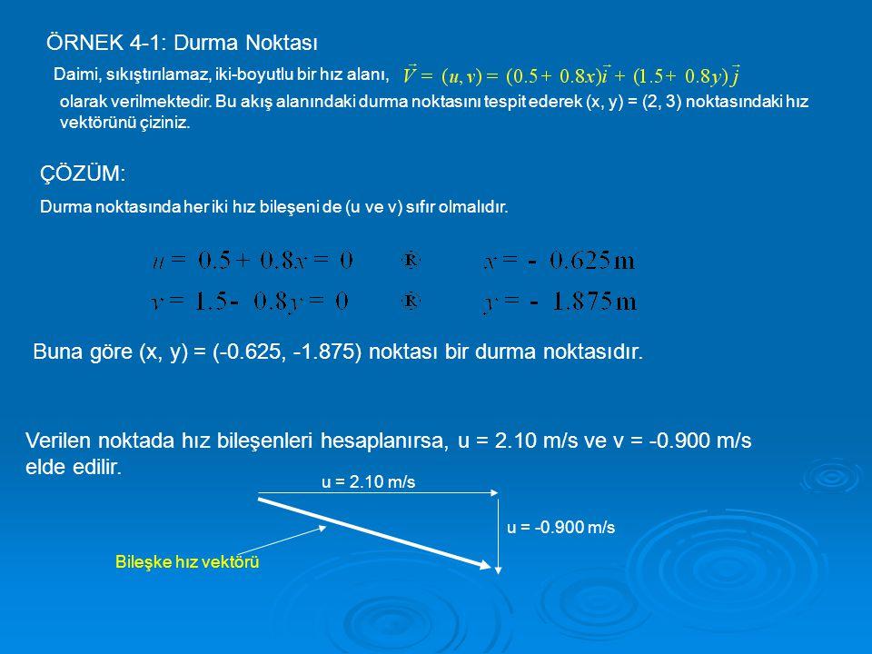 Buna göre (x, y) = (-0.625, -1.875) noktası bir durma noktasıdır.