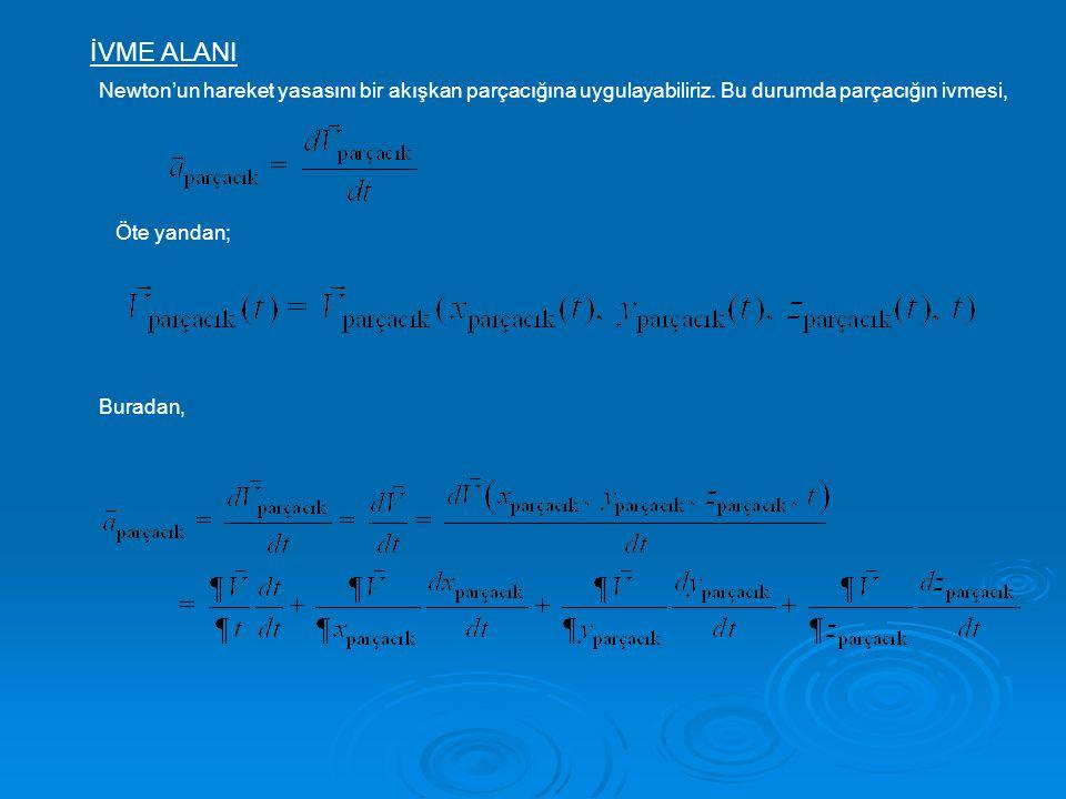 İVME ALANI Newton'un hareket yasasını bir akışkan parçacığına uygulayabiliriz. Bu durumda parçacığın ivmesi,