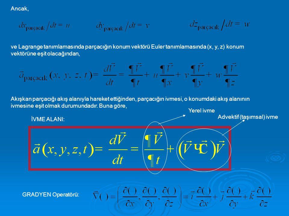 Ancak, ve Lagrange tanımlamasında parçacığın konum vektörü Euler tanımlamasında (x, y, z) konum vektörüne eşit olacağından,