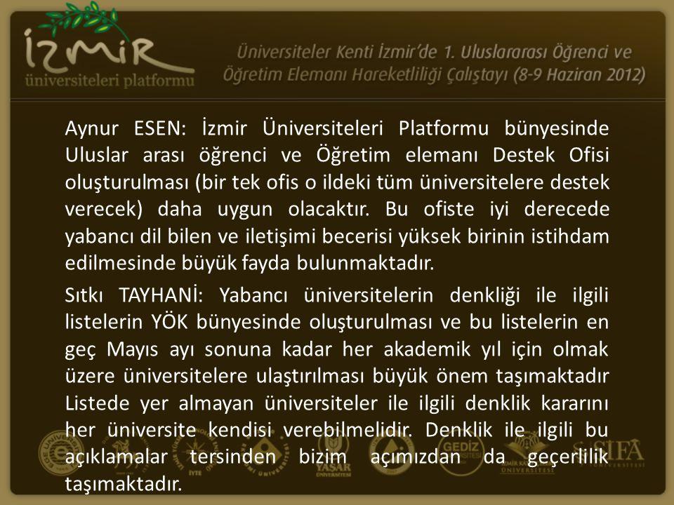 Aynur ESEN: İzmir Üniversiteleri Platformu bünyesinde Uluslar arası öğrenci ve Öğretim elemanı Destek Ofisi oluşturulması (bir tek ofis o ildeki tüm üniversitelere destek verecek) daha uygun olacaktır. Bu ofiste iyi derecede yabancı dil bilen ve iletişimi becerisi yüksek birinin istihdam edilmesinde büyük fayda bulunmaktadır.
