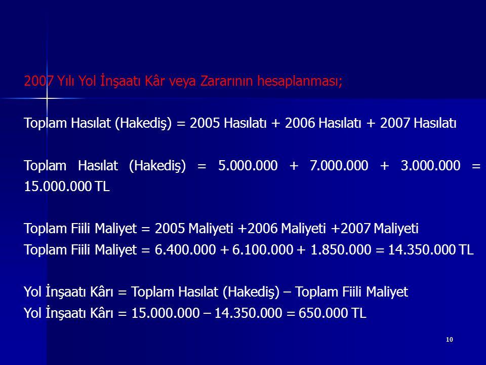 2007 Yılı Yol İnşaatı Kâr veya Zararının hesaplanması;