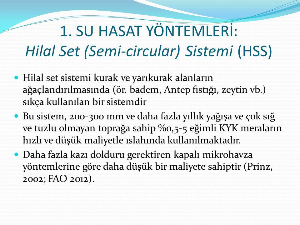 1. SU HASAT YÖNTEMLERİ: Hilal Set (Semi-circular) Sistemi (HSS)