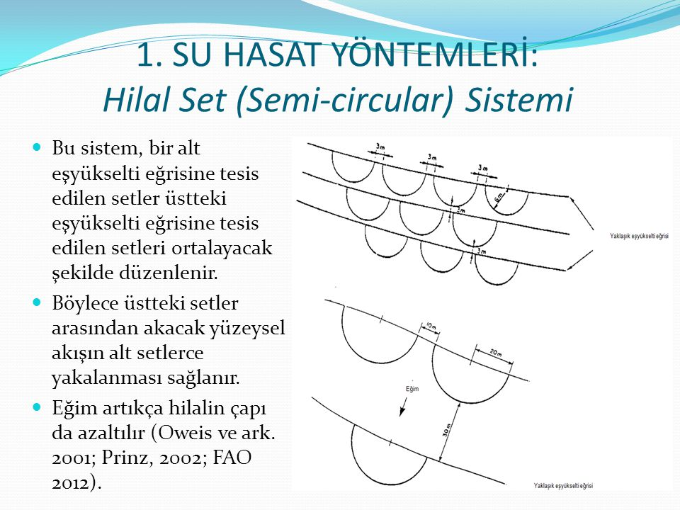 1. SU HASAT YÖNTEMLERİ: Hilal Set (Semi-circular) Sistemi
