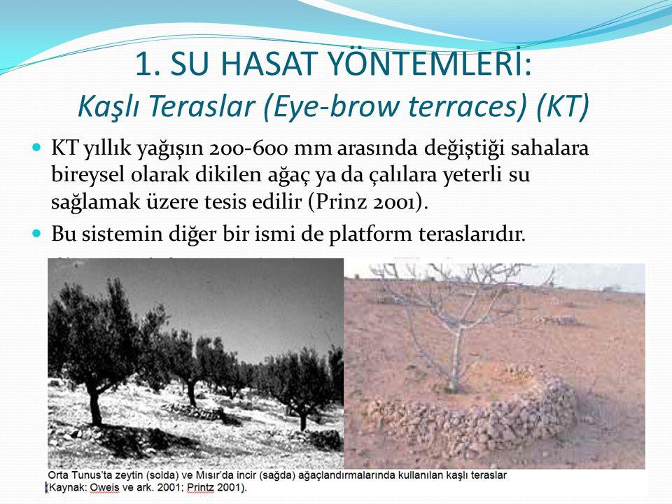 1. SU HASAT YÖNTEMLERİ: Kaşlı Teraslar (Eye-brow terraces) (KT)