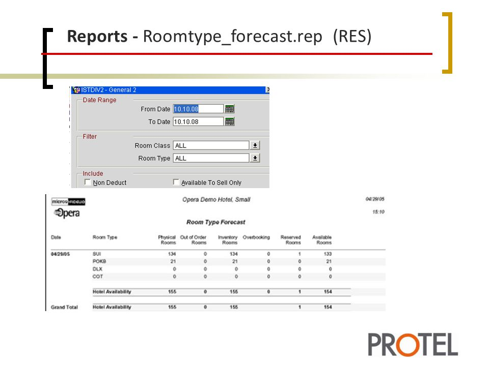 Reports - Roomtype_forecast.rep (RES)