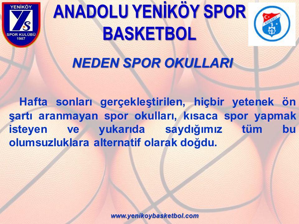 ANADOLU YENİKÖY SPOR BASKETBOL