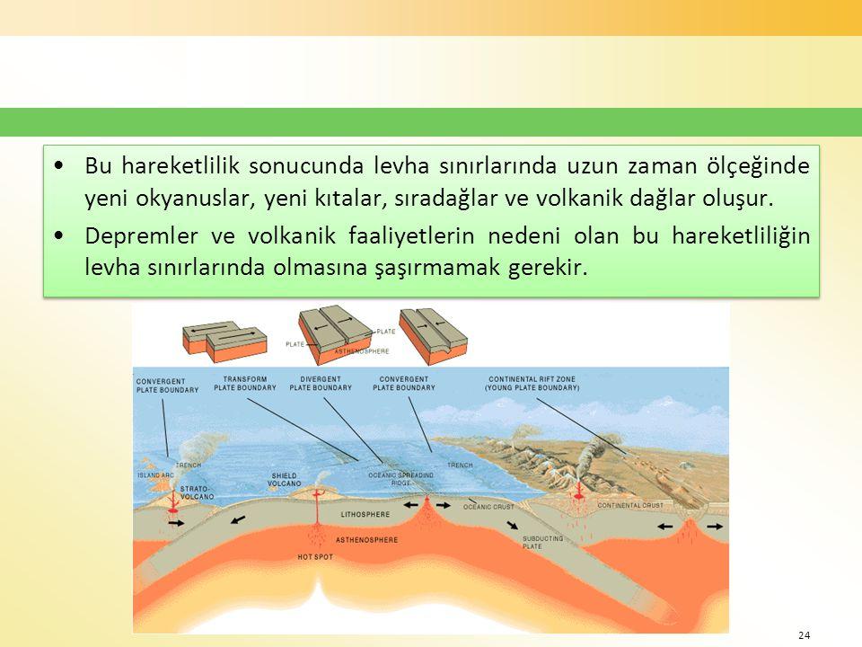 Bu hareketlilik sonucunda levha sınırlarında uzun zaman ölçeğinde yeni okyanuslar, yeni kıtalar, sıradağlar ve volkanik dağlar oluşur.