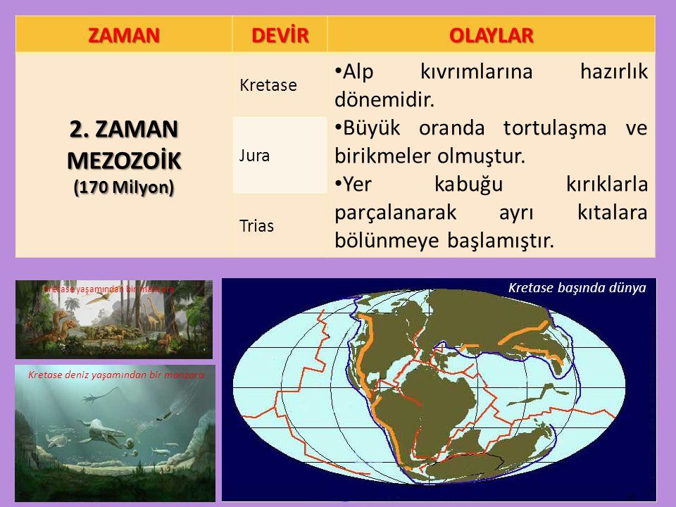 2. ZAMAN MEZOZOİK Alp kıvrımlarına hazırlık dönemidir.