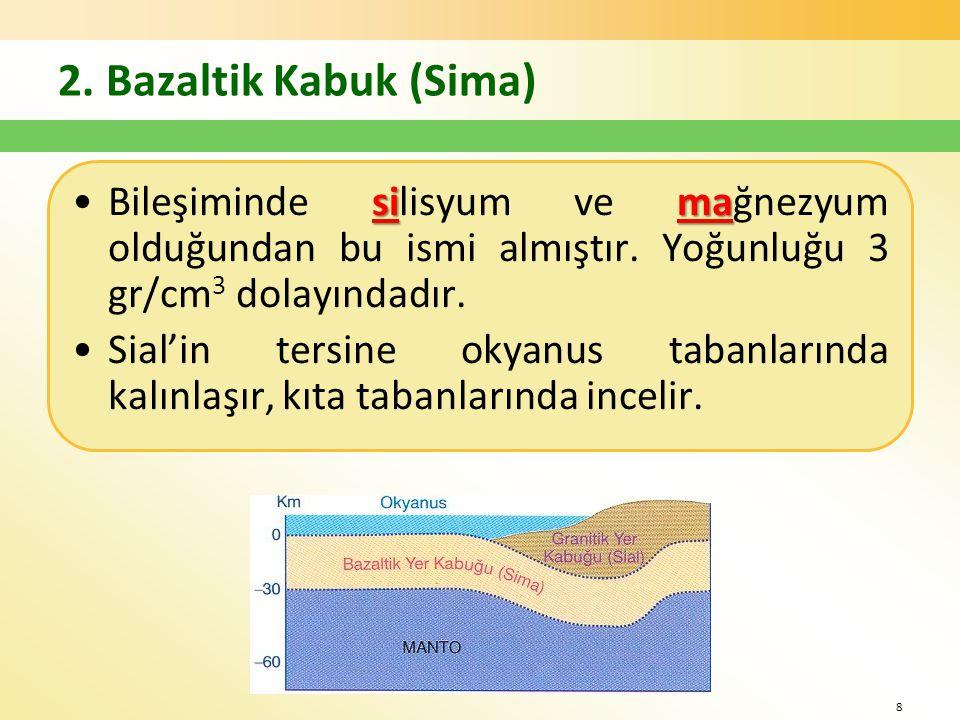 2. Bazaltik Kabuk (Sima) Bileşiminde silisyum ve mağnezyum olduğundan bu ismi almıştır. Yoğunluğu 3 gr/cm3 dolayındadır.