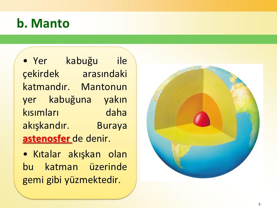 b. Manto Yer kabuğu ile çekirdek arasındaki katmandır. Mantonun yer kabuğuna yakın kısımları daha akışkandır. Buraya astenosfer de denir.