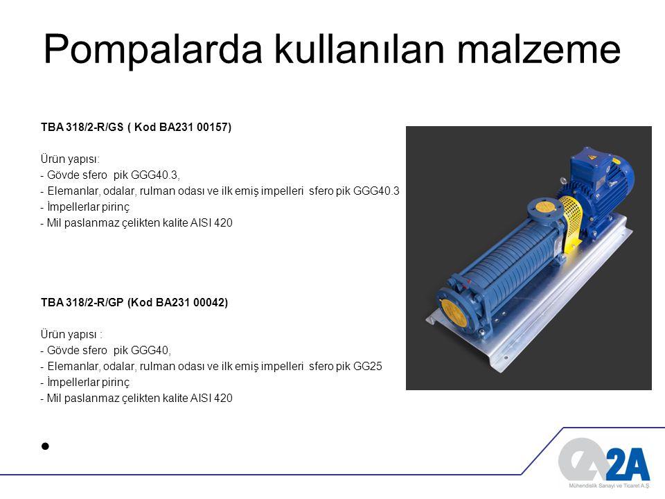 Pompalarda kullanılan malzeme