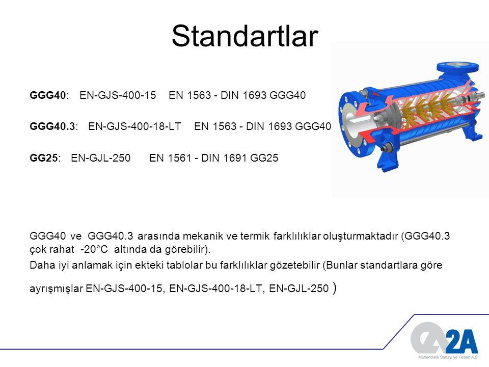 Standartlar GGG40: EN-GJS-400-15 EN 1563 - DIN 1693 GGG40