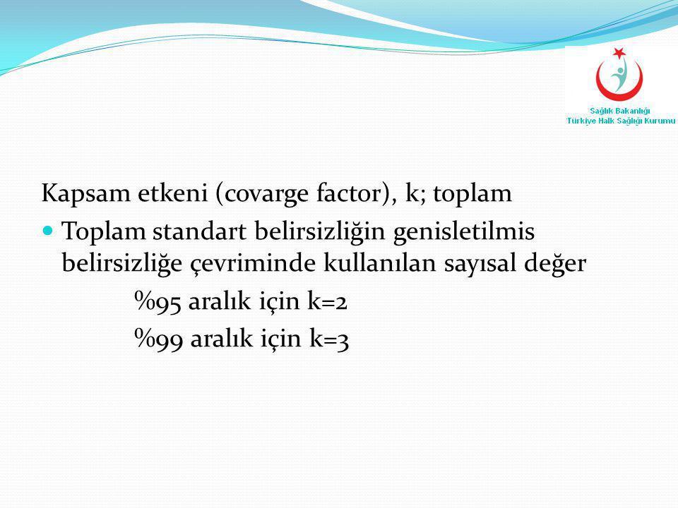 Kapsam etkeni (covarge factor), k; toplam