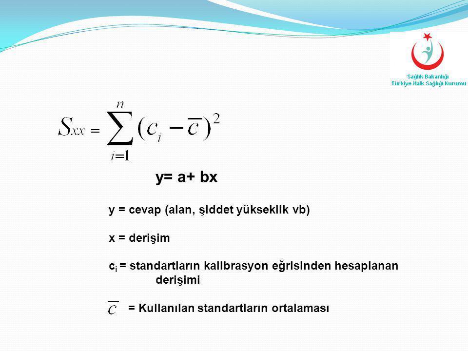 y= a+ bx y = cevap (alan, şiddet yükseklik vb) x = derişim. ci = standartların kalibrasyon eğrisinden hesaplanan derişimi.