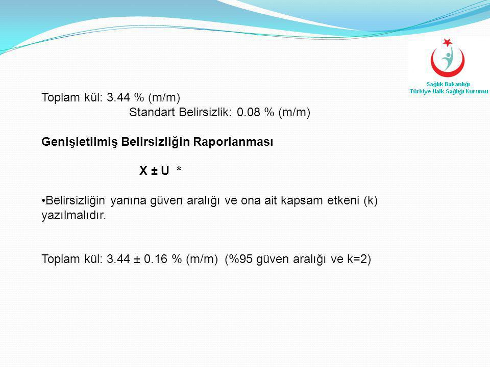 Standart Belirsizlik: 0.08 % (m/m)