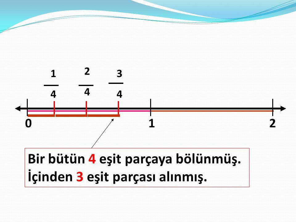 Bir bütün 4 eşit parçaya bölünmüş. İçinden 3 eşit parçası alınmış.