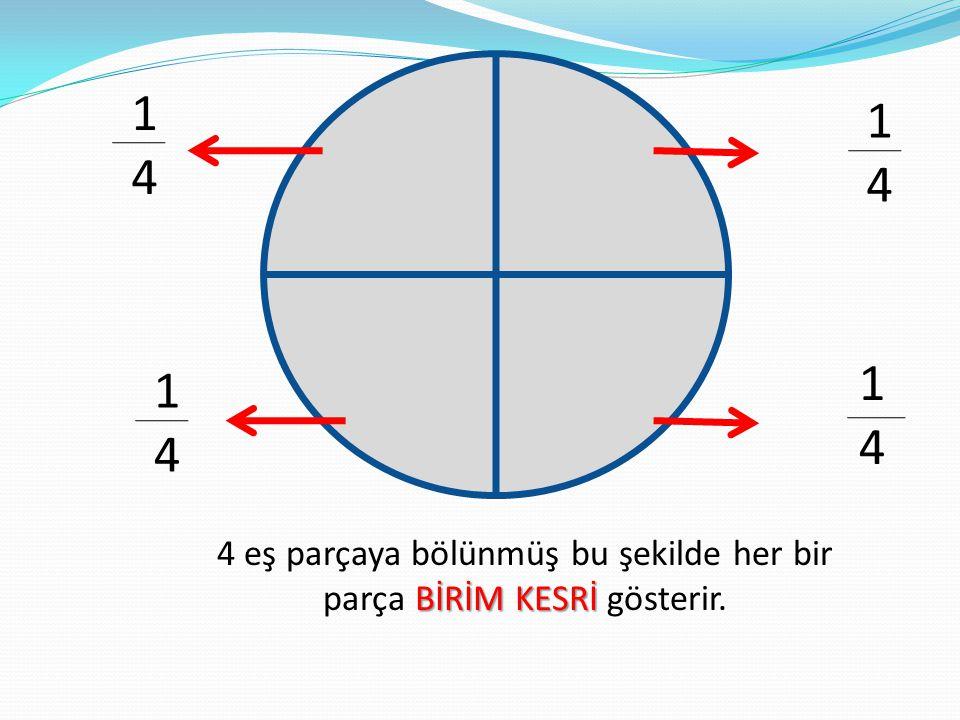 4 eş parçaya bölünmüş bu şekilde her bir parça BİRİM KESRİ gösterir.