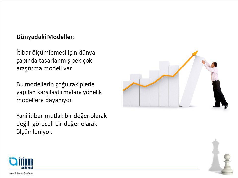 Dünyadaki Modeller: İtibar ölçümlemesi için dünya çapında tasarlanmış pek çok araştırma modeli var.