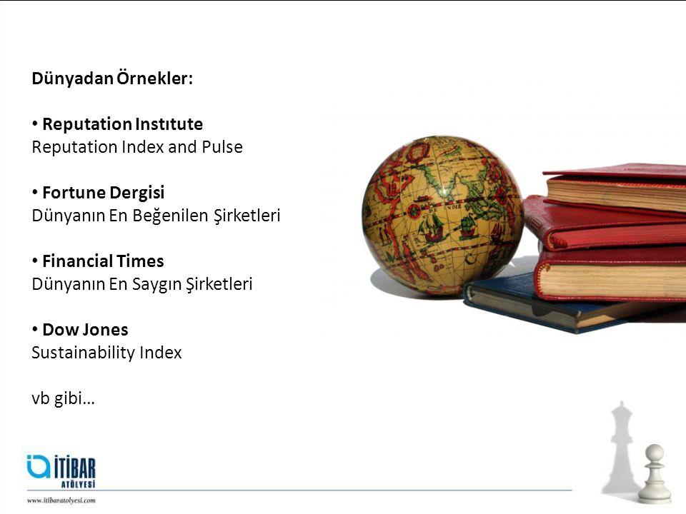 Dünyadan Örnekler: Reputation Instıtute Reputation Index and Pulse. Fortune Dergisi Dünyanın En Beğenilen Şirketleri.