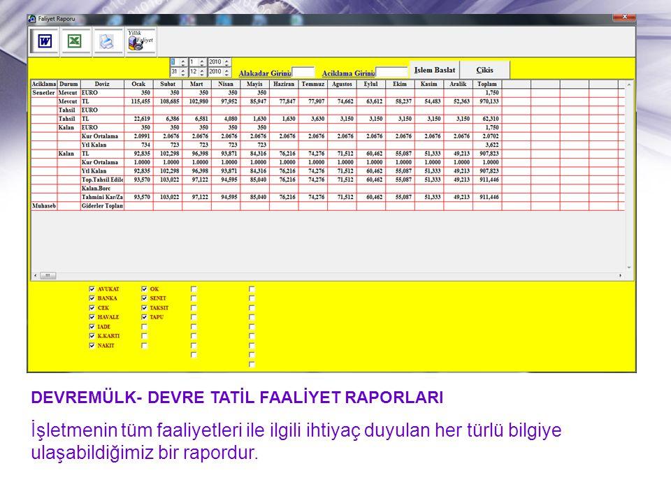DEVREMÜLK- DEVRE TATİL FAALİYET RAPORLARI