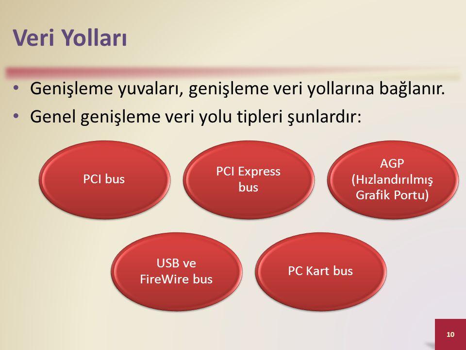 AGP (Hızlandırılmış Grafik Portu)