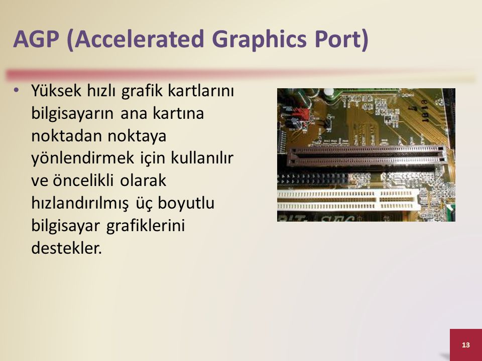AGP (Accelerated Graphics Port)