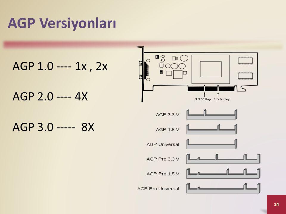AGP Versiyonları AGP 1.0 ---- 1x , 2x AGP 2.0 ---- 4X AGP 3.0 ----- 8X