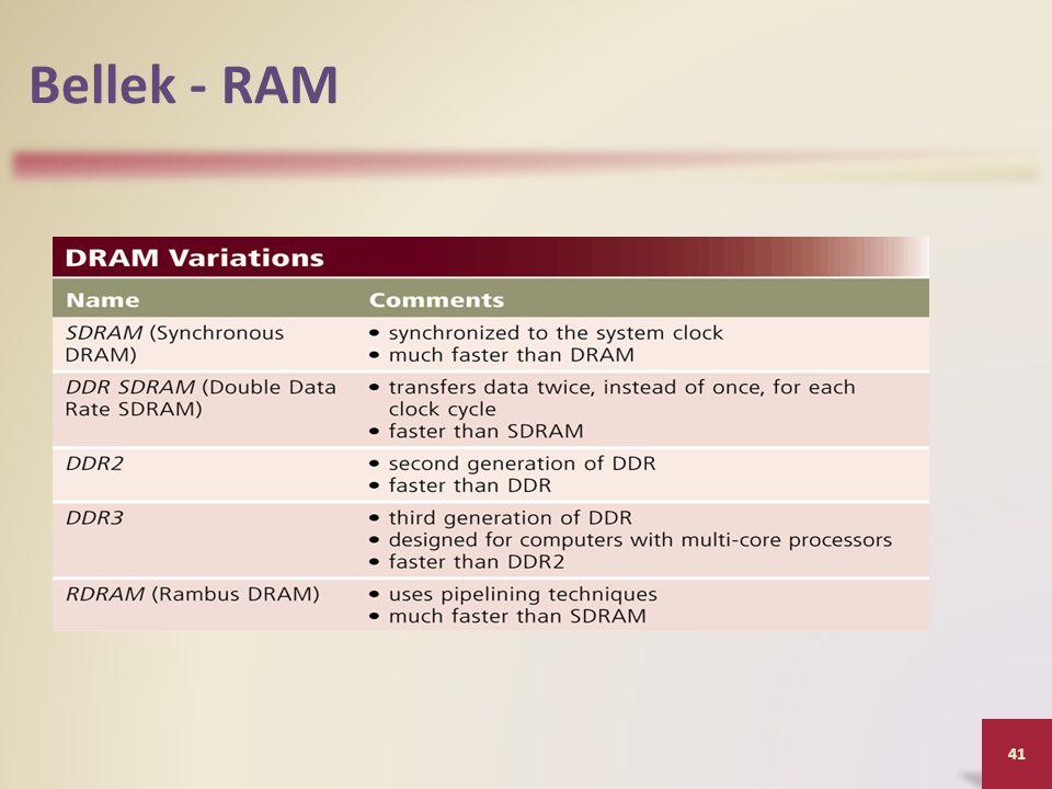 Bellek - RAM Üç temel RAM çipi mevcuttur; Dinamik RAM (DRAM), Statik RAM (SRAM) Manyetik dirençli RAM (MRAM).