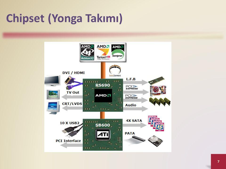 Chipset (Yonga Takımı)
