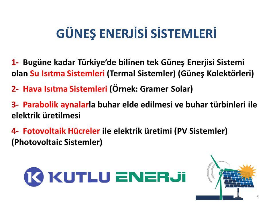 GÜNEŞ ENERJİSİ SİSTEMLERİ