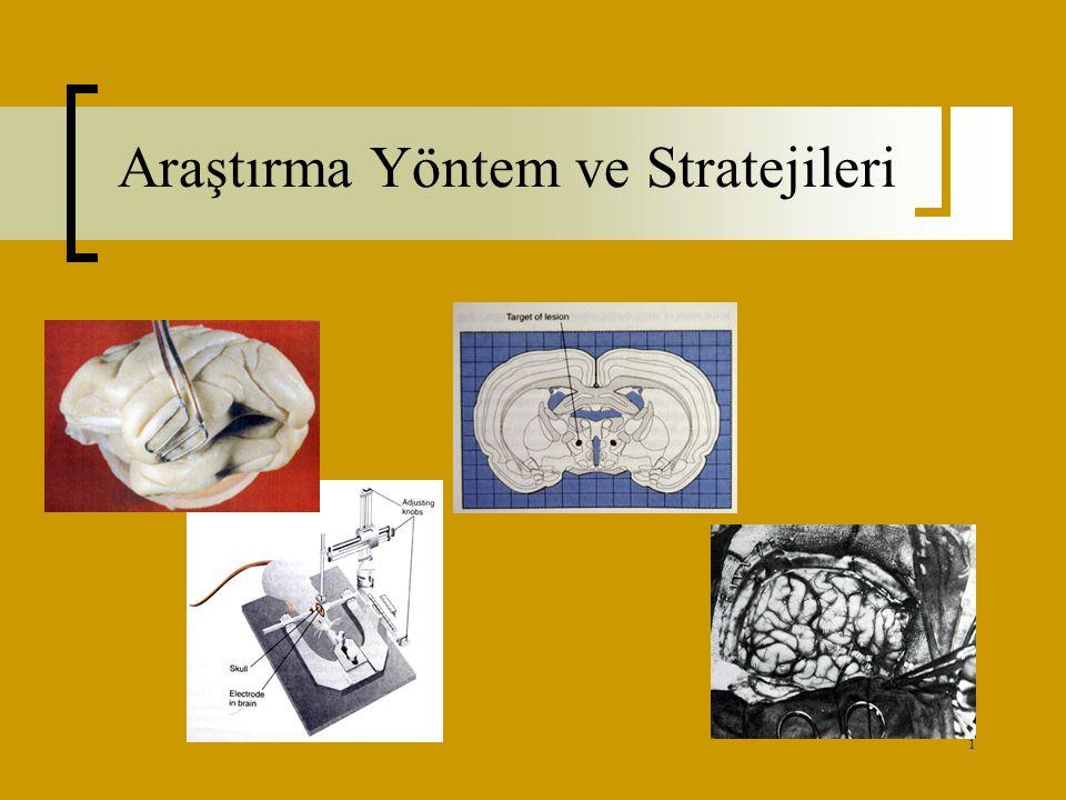 Araştırma Yöntem ve Stratejileri