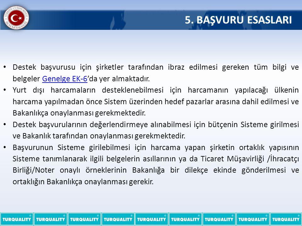 5. BAŞVURU ESASLARI Destek başvurusu için şirketler tarafından ibraz edilmesi gereken tüm bilgi ve belgeler Genelge EK-6'da yer almaktadır.
