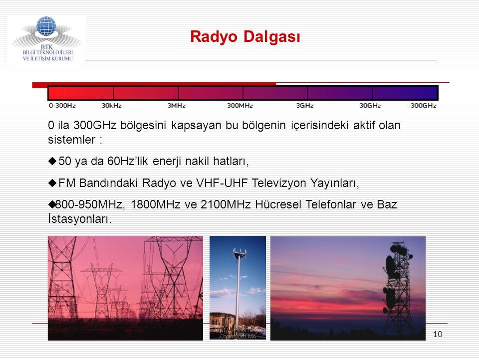 Radyo Dalgası 0 ila 300GHz bölgesini kapsayan bu bölgenin içerisindeki aktif olan sistemler : 50 ya da 60Hz'lik enerji nakil hatları,