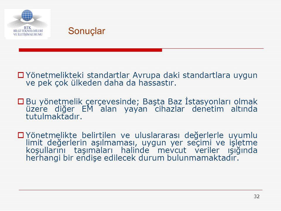 4/2/2017 Sonuçlar. Yönetmelikteki standartlar Avrupa daki standartlara uygun ve pek çok ülkeden daha da hassastır.